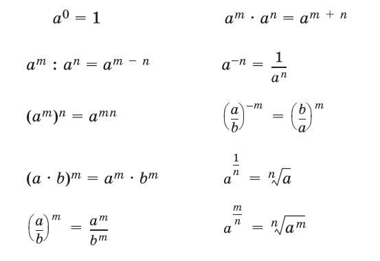 Свойства степени формулы